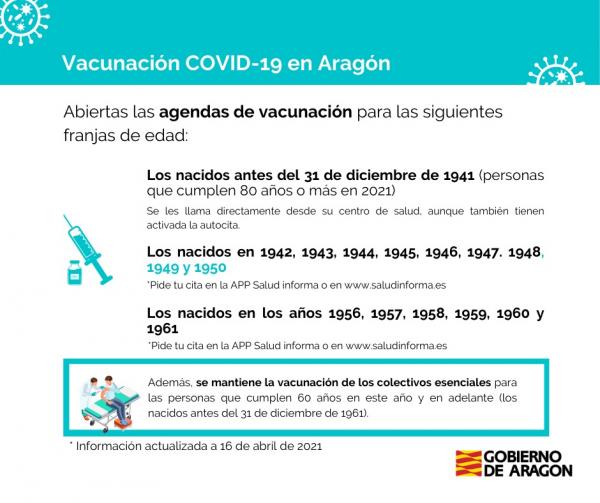 Nuevo grupo de vacunación COVID-19